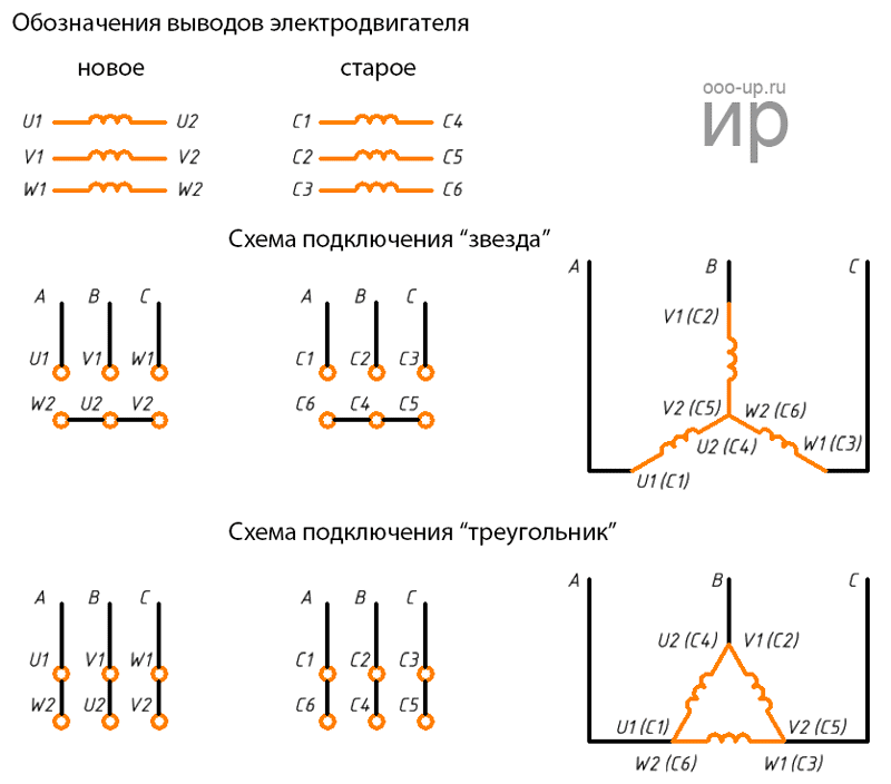 Схема соединения - звезда и треугольник