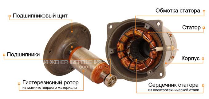 Синхронный гистерезисный двигатель