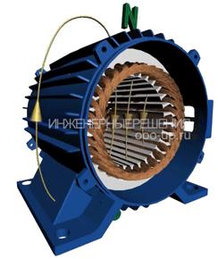 Магнитный поток синхронного двигателя