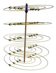 Магнитный поток проводника с током