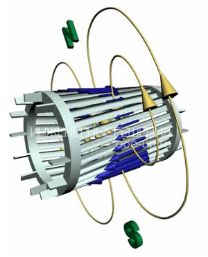 The current of induction motor rotor