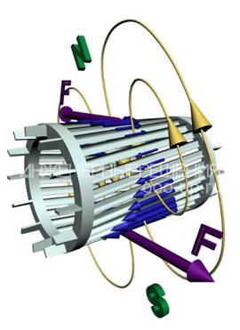Магнитный момент действующий на ротор