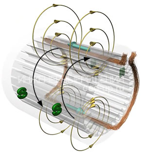 Single-phase motor magnetic field