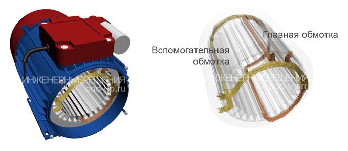 Обмотки асинхронного двигателя