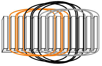 Схема распределенной обмотки