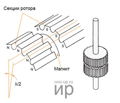Ротор гибридного шагового двигателя