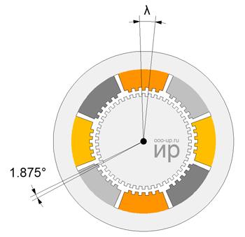 Разрез гибридного шагового двигателя