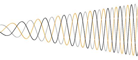 Трехфазное напряжение питания электродвигателя при скалярном управлении